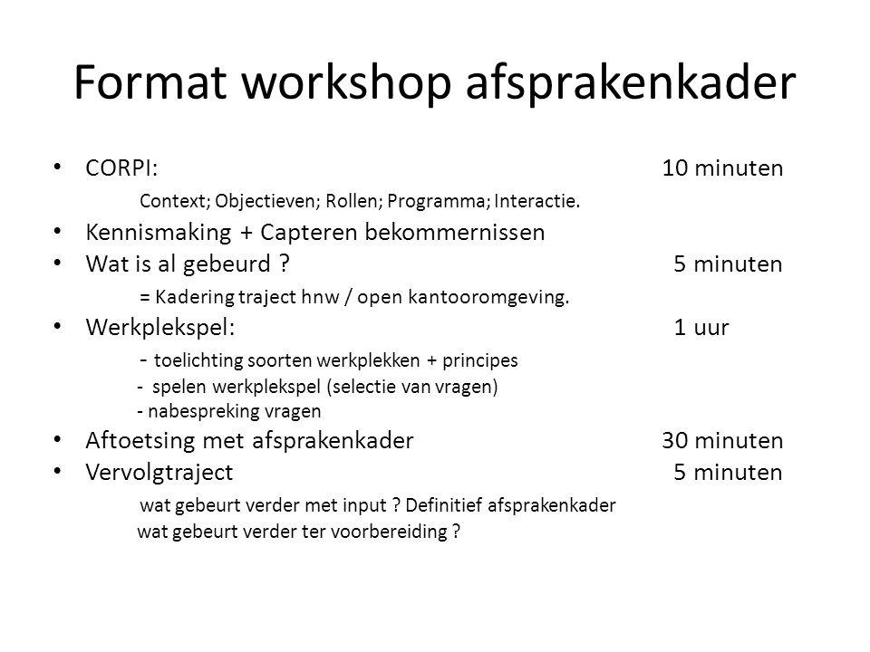 Format workshop afsprakenkader CORPI: 10 minuten Context; Objectieven; Rollen; Programma; Interactie. Kennismaking + Capteren bekommernissen Wat is al