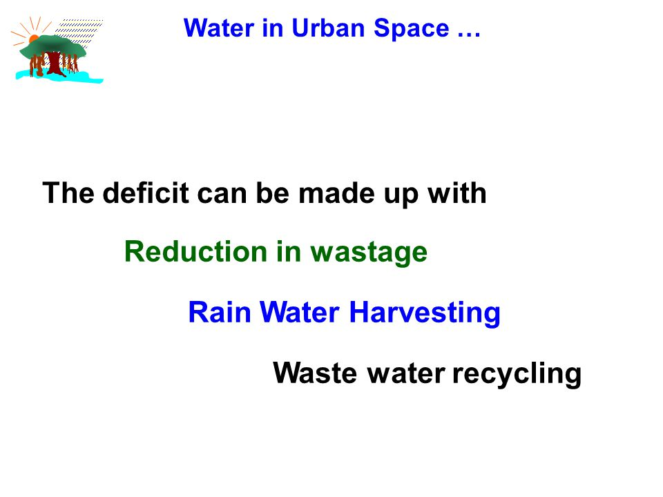 Water in Urban Space … The deficit can be made up with Rain Water Harvesting Waste water recycling Reduction in wastage