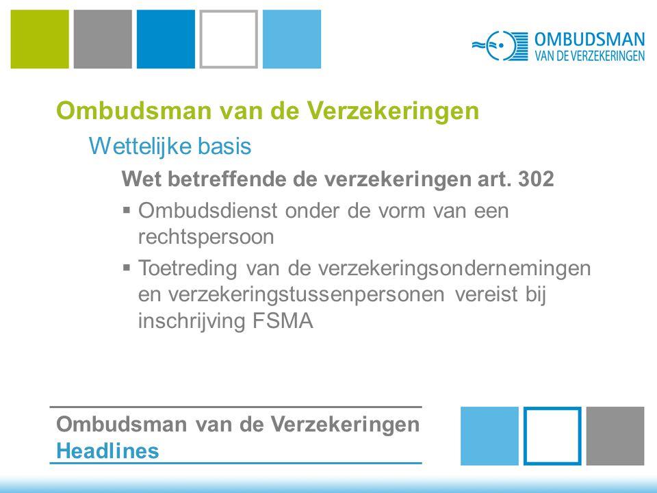 Ombudsman van de Verzekeringen Wettelijke basis Wet betreffende de verzekeringen art. 302  Ombudsdienst onder de vorm van een rechtspersoon  Toetred