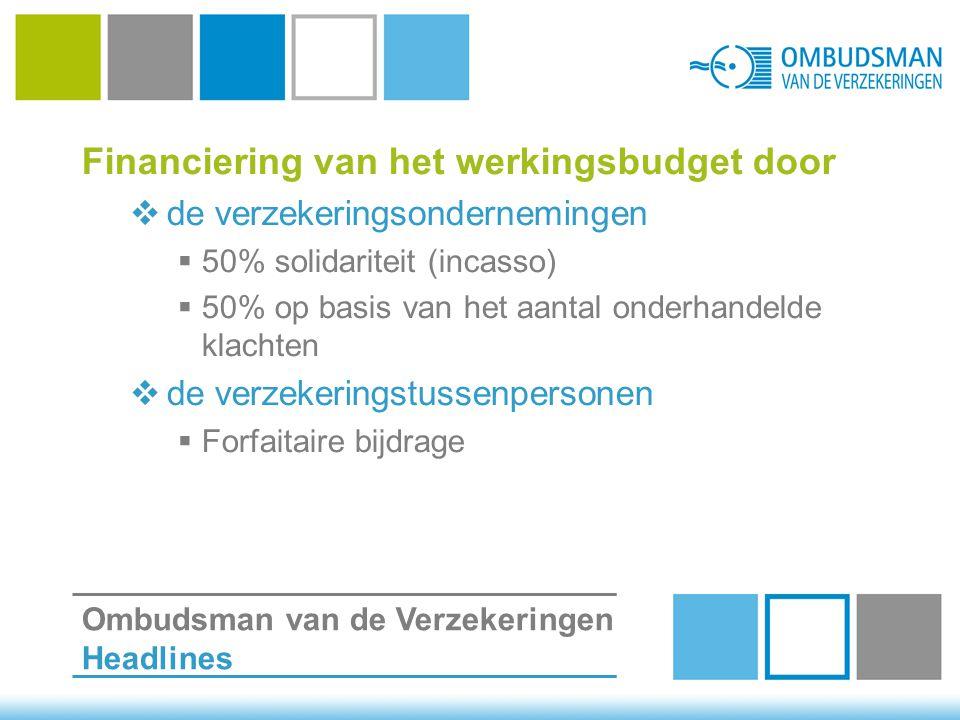 Financiering van het werkingsbudget door  de verzekeringsondernemingen  50% solidariteit (incasso)  50% op basis van het aantal onderhandelde klachten  de verzekeringstussenpersonen  Forfaitaire bijdrage Ombudsman van de Verzekeringen Headlines