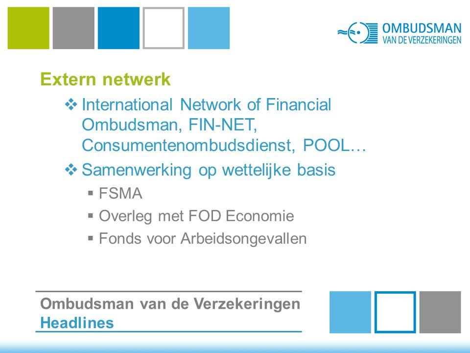 Extern netwerk  International Network of Financial Ombudsman, FIN-NET, Consumentenombudsdienst, POOL…  Samenwerking op wettelijke basis  FSMA  Overleg met FOD Economie  Fonds voor Arbeidsongevallen Ombudsman van de Verzekeringen Headlines