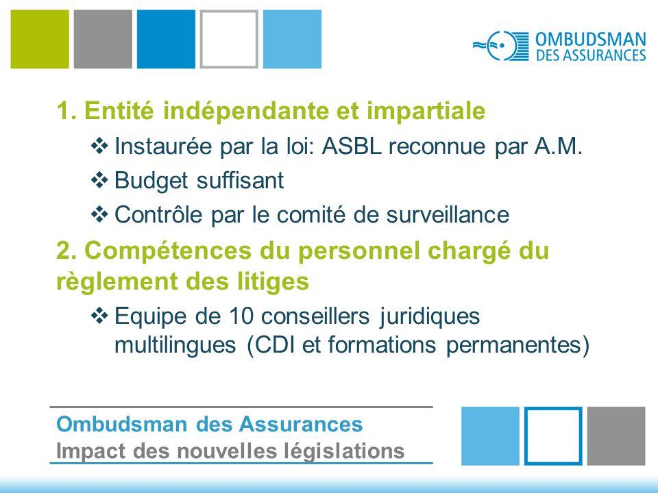 1. Entité indépendante et impartiale  Instaurée par la loi: ASBL reconnue par A.M.  Budget suffisant  Contrôle par le comité de surveillance 2. Com