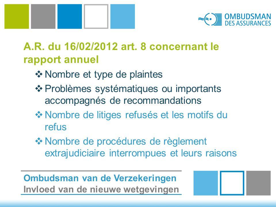 A.R. du 16/02/2012 art. 8 concernant le rapport annuel  Nombre et type de plaintes  Problèmes systématiques ou importants accompagnés de recommandat