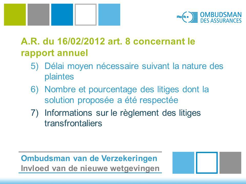 A.R. du 16/02/2012 art. 8 concernant le rapport annuel 5)Délai moyen nécessaire suivant la nature des plaintes 6)Nombre et pourcentage des litiges don