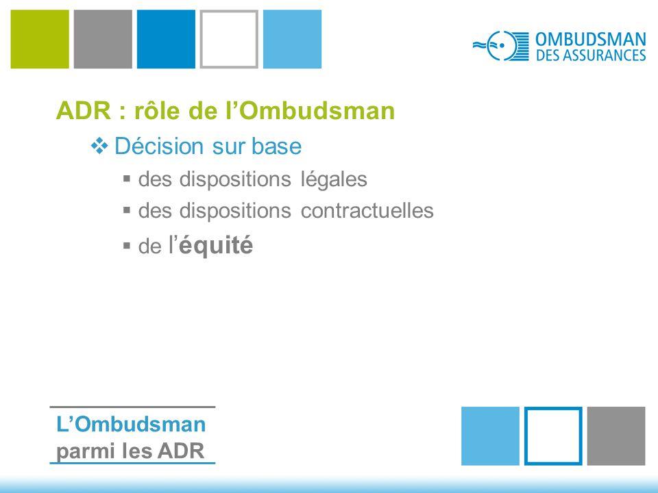 ADR : rôle de l'Ombudsman  Décision sur base  des dispositions légales  des dispositions contractuelles  de l'équité L'Ombudsman parmi les ADR
