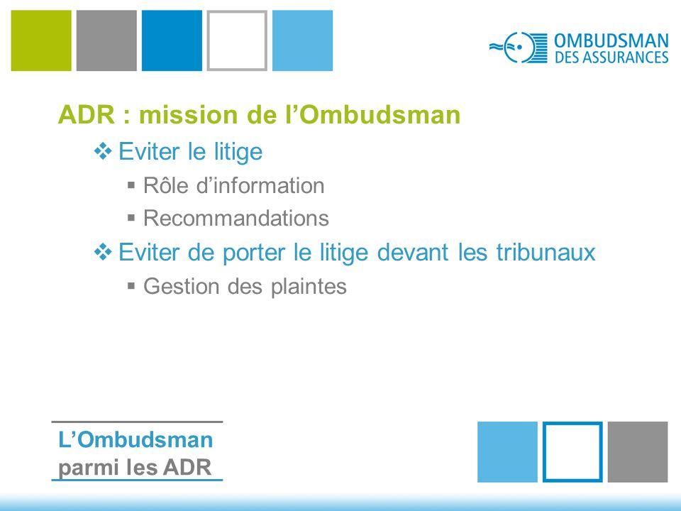 ADR : mission de l'Ombudsman  Eviter le litige  Rôle d'information  Recommandations  Eviter de porter le litige devant les tribunaux  Gestion des plaintes L'Ombudsman parmi les ADR