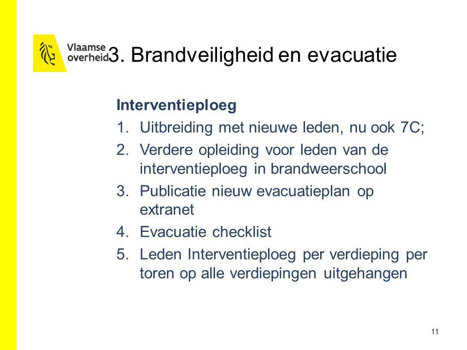 3. Brandveiligheid en evacuatie Interventieploeg 1.Uitbreiding met nieuwe leden, nu ook 7C; 2.Verdere opleiding voor leden van de interventieploeg in