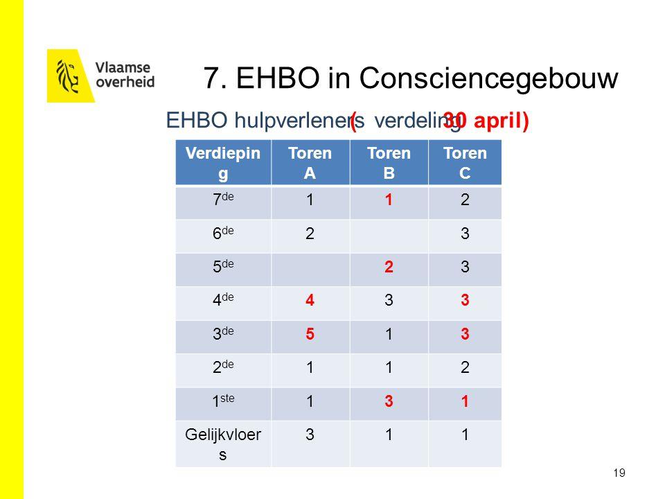 EHBO hulpverleners verdeling 19 7. EHBO in Consciencegebouw Verdiepin g Toren A Toren B Toren C 7 de 12 6 de 23 5 de 33 4 de 332 3 de 414 2 de 112 1 s