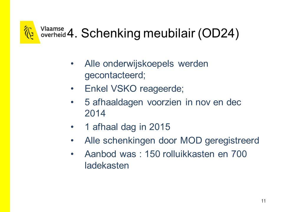 4. Schenking meubilair (OD24) Alle onderwijskoepels werden gecontacteerd; Enkel VSKO reageerde; 5 afhaaldagen voorzien in nov en dec 2014 1 afhaal dag