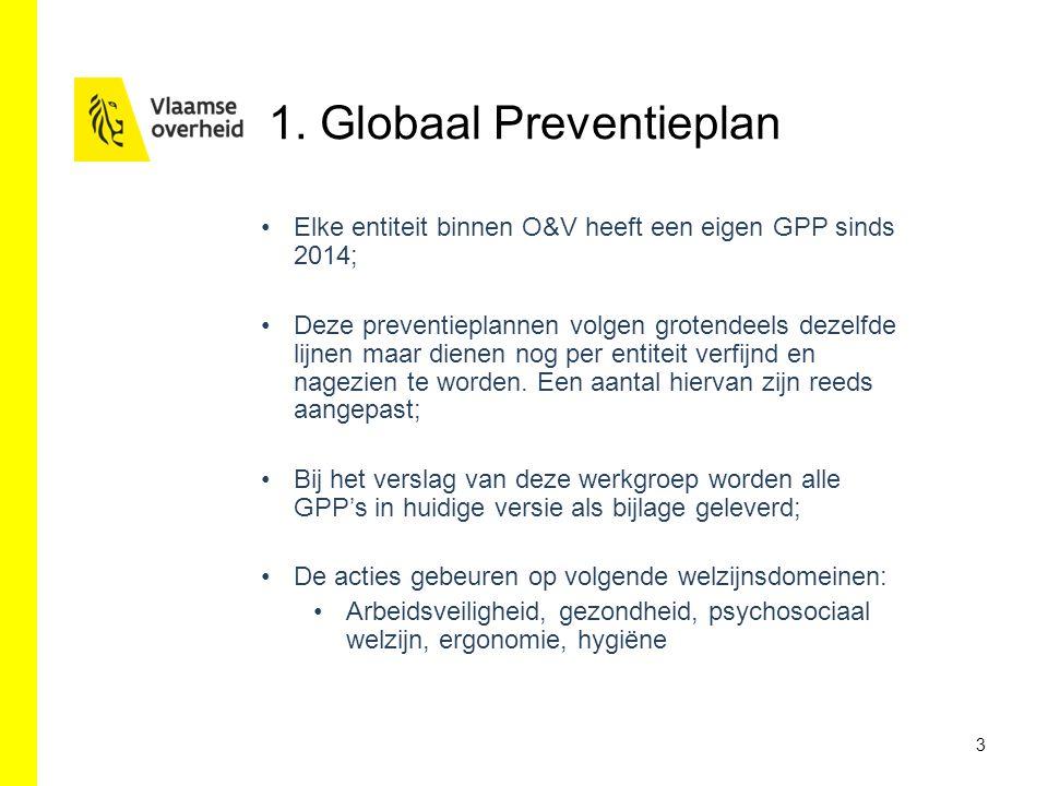 1. Globaal Preventieplan Elke entiteit binnen O&V heeft een eigen GPP sinds 2014; Deze preventieplannen volgen grotendeels dezelfde lijnen maar dienen