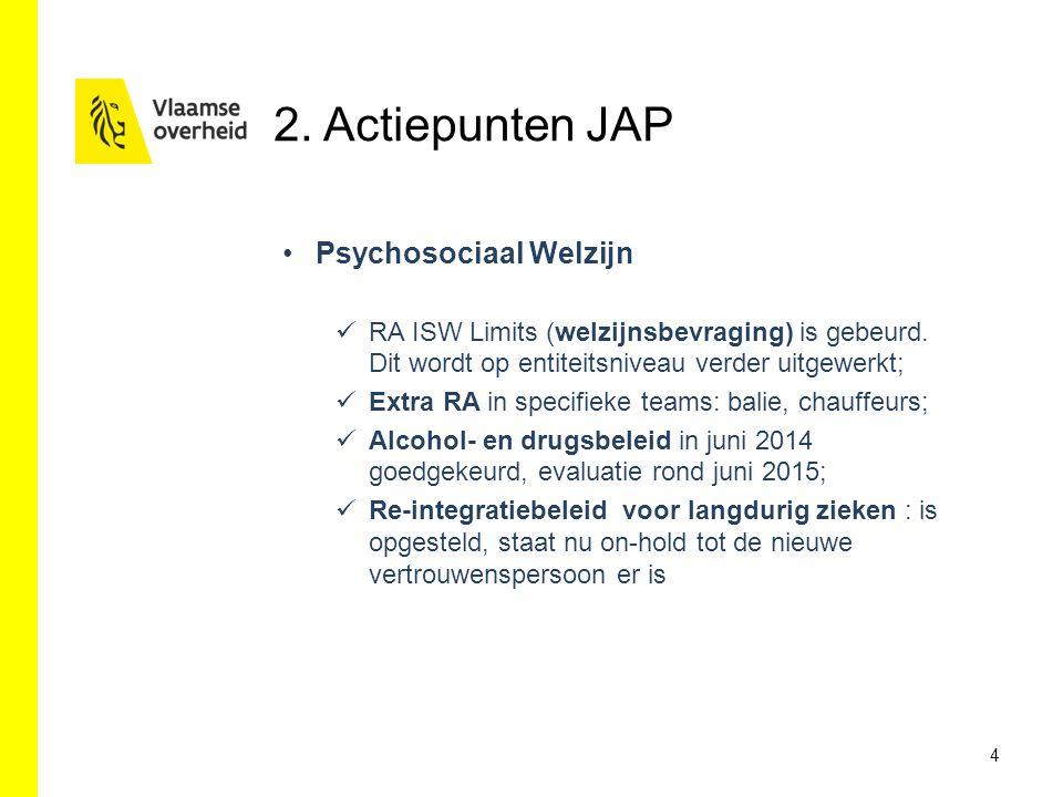 2. Actiepunten JAP 4 Psychosociaal Welzijn RA ISW Limits (welzijnsbevraging) is gebeurd. Dit wordt op entiteitsniveau verder uitgewerkt; Extra RA in s