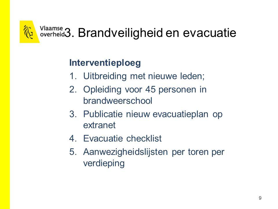 3. Brandveiligheid en evacuatie Interventieploeg 1.Uitbreiding met nieuwe leden; 2.Opleiding voor 45 personen in brandweerschool 3.Publicatie nieuw ev