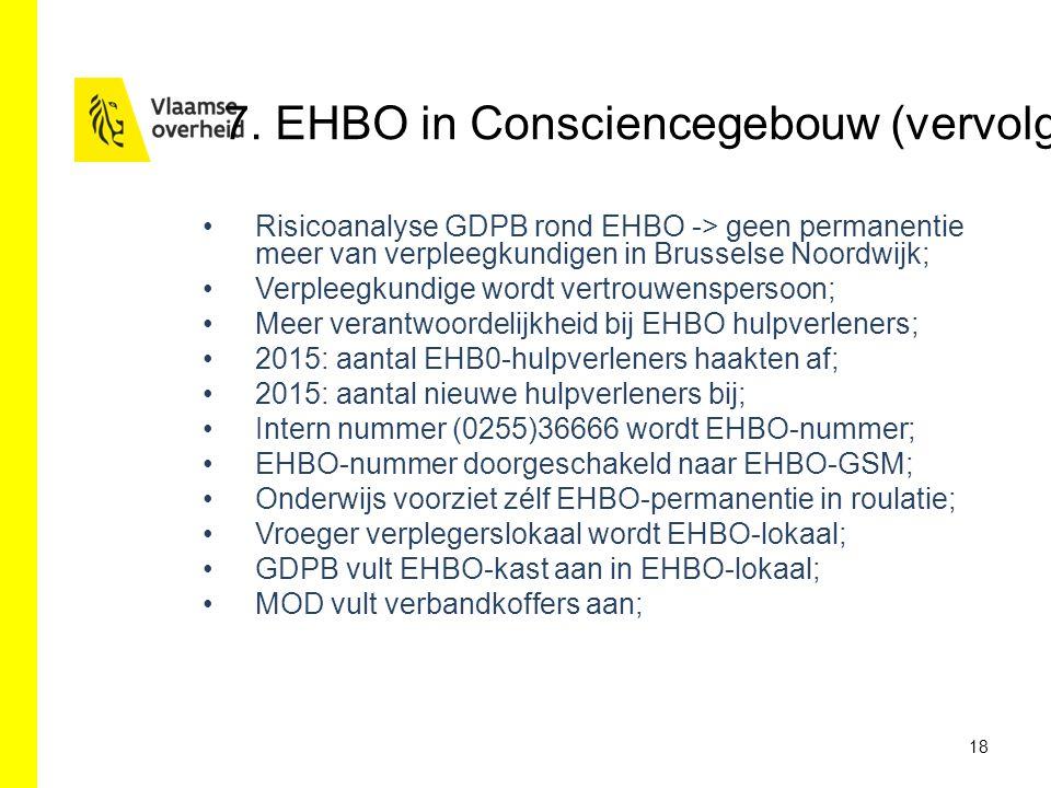 18 Risicoanalyse GDPB rond EHBO -> geen permanentie meer van verpleegkundigen in Brusselse Noordwijk; Verpleegkundige wordt vertrouwenspersoon; Meer verantwoordelijkheid bij EHBO hulpverleners; 2015: aantal EHB0-hulpverleners haakten af; 2015: aantal nieuwe hulpverleners bij; Intern nummer (0255)36666 wordt EHBO-nummer; EHBO-nummer doorgeschakeld naar EHBO-GSM; Onderwijs voorziet zélf EHBO-permanentie in roulatie; Vroeger verplegerslokaal wordt EHBO-lokaal; GDPB vult EHBO-kast aan in EHBO-lokaal; MOD vult verbandkoffers aan; 7.