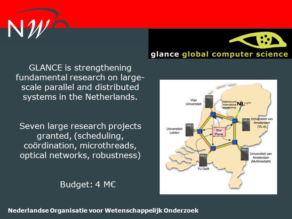 Nederlandse Organisatie voor Wetenschappelijk Onderzoek VIEW stimulates research on visualization, including modelling and simulation to support this.