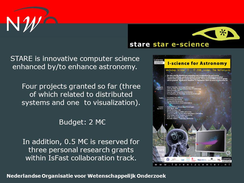 Nederlandse Organisatie voor Wetenschappelijk Onderzoek STARE is innovative computer science enhanced by/to enhance astronomy. Four projects granted s