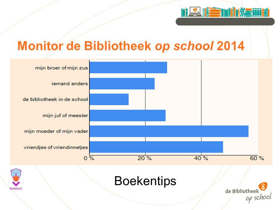 Monitor de Bibliotheek op school 2014 Boekentips