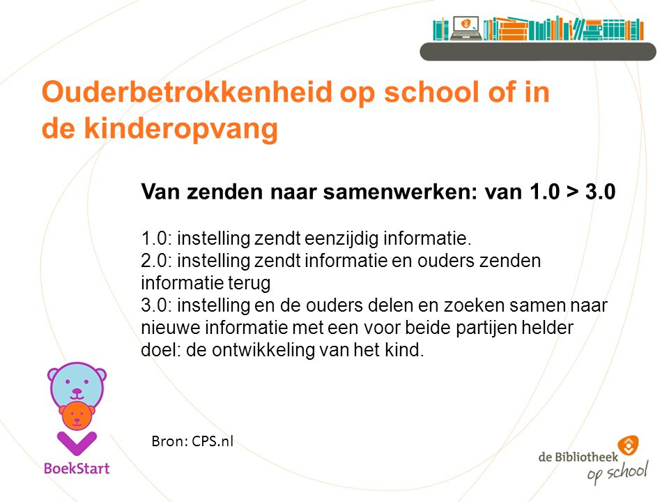 Ouderbetrokkenheid op school of in de kinderopvang Van zenden naar samenwerken: van 1.0 > 3.0 1.0: instelling zendt eenzijdig informatie. 2.0: instell