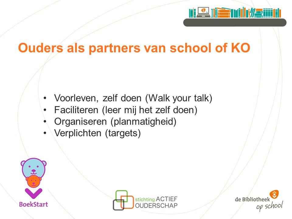 Ouders als partners van school of KO Voorleven, zelf doen (Walk your talk) Faciliteren (leer mij het zelf doen) Organiseren (planmatigheid) Verplichte