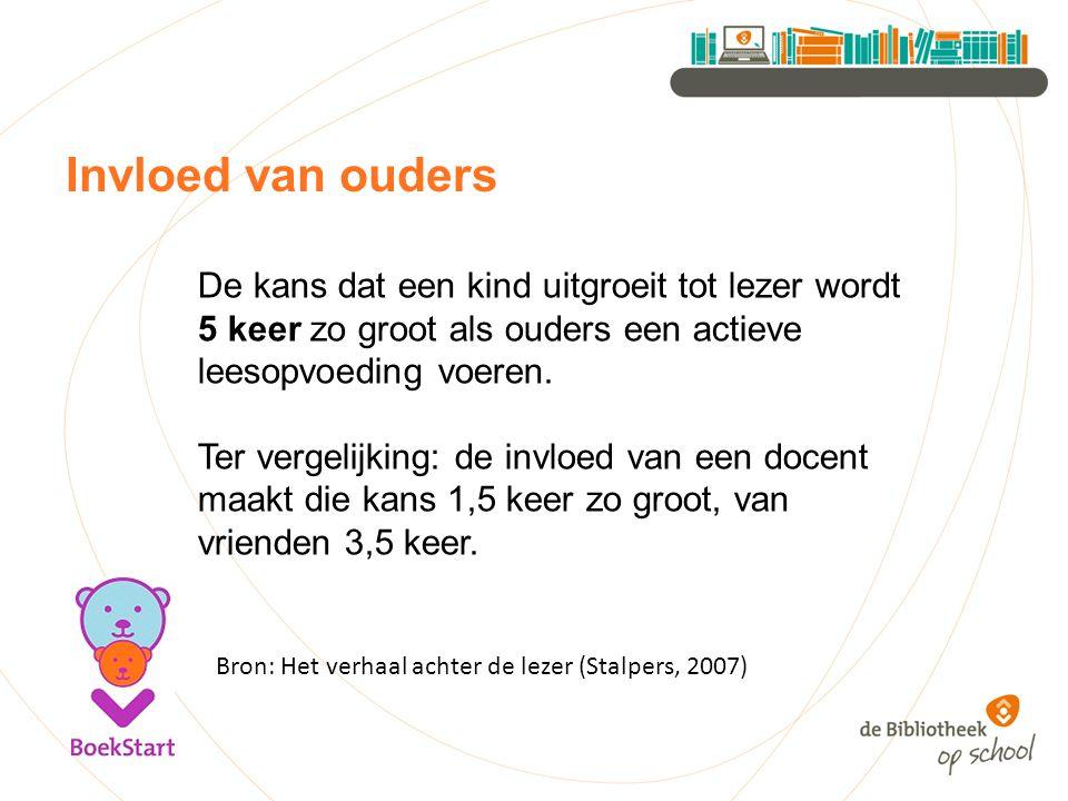 Rol van de bibliotheek ( voor)leesteam ideeënprojecten afspraken en?