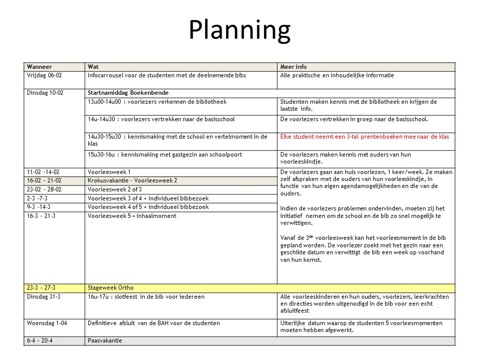 Planning WanneerWatMeer info Vrijdag 06-02Infocarrousel voor de studenten met de deelnemende bibsAlle praktische en inhoudelijke informatie Dinsdag 10