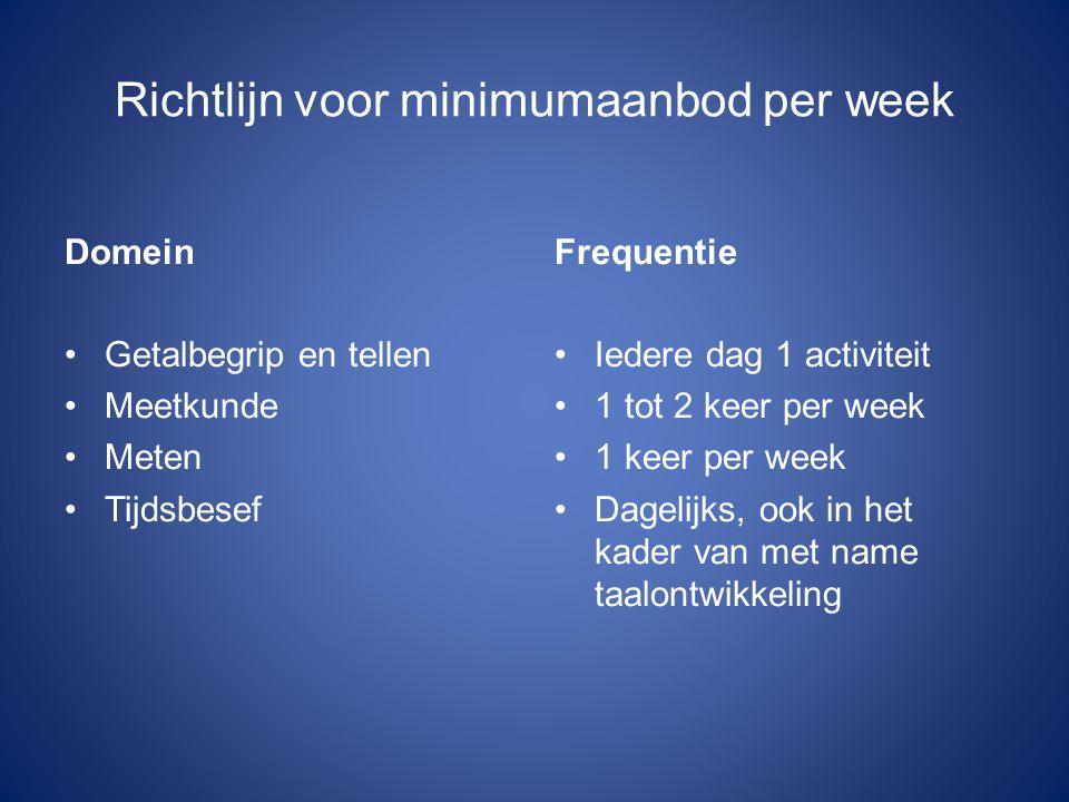 Richtlijn voor minimumaanbod per week Domein Getalbegrip en tellen Meetkunde Meten Tijdsbesef Frequentie Iedere dag 1 activiteit 1 tot 2 keer per week 1 keer per week Dagelijks, ook in het kader van met name taalontwikkeling