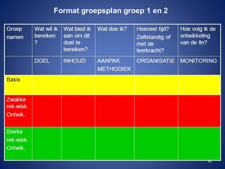 43 Format groepsplan groep 1 en 2 Groep namen Wat wil ik bereiken .