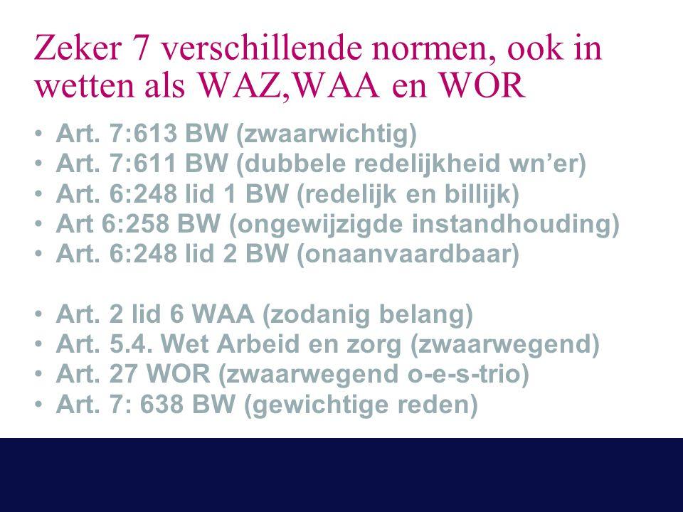 Zeker 7 verschillende normen, ook in wetten als WAZ,WAA en WOR Art. 7:613 BW (zwaarwichtig) Art. 7:611 BW (dubbele redelijkheid wn'er) Art. 6:248 lid