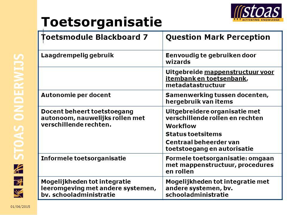 01/06/2015 Toetsorganisatie Toetsmodule Blackboard 7Question Mark Perception Laagdrempelig gebruikEenvoudig te gebruiken door wizards Uitgebreide mapp