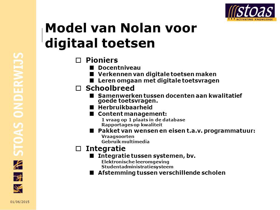 01/06/2015 Model van Nolan voor digitaal toetsen  Pioniers Docentniveau Verkennen van digitale toetsen maken Leren omgaan met digitale toetsvragen  Schoolbreed Samenwerken tussen docenten aan kwalitatief goede toetsvragen.