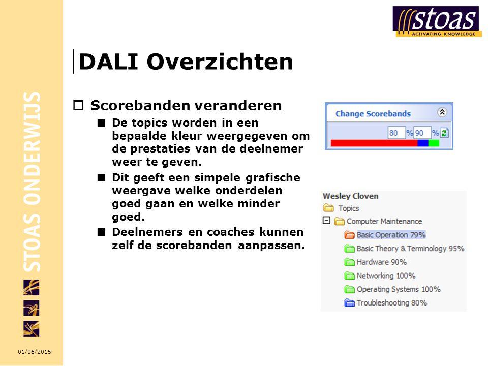 01/06/2015 DALI Overzichten  Scorebanden veranderen De topics worden in een bepaalde kleur weergegeven om de prestaties van de deelnemer weer te geve