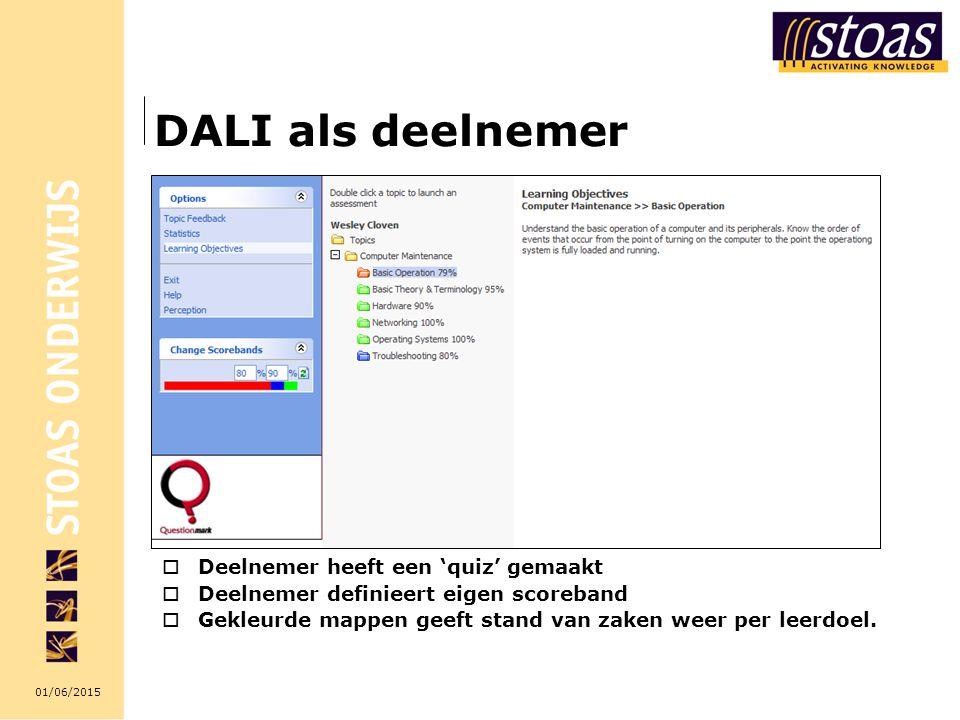 01/06/2015 DALI als deelnemer  Deelnemer heeft een 'quiz' gemaakt  Deelnemer definieert eigen scoreband  Gekleurde mappen geeft stand van zaken weer per leerdoel.