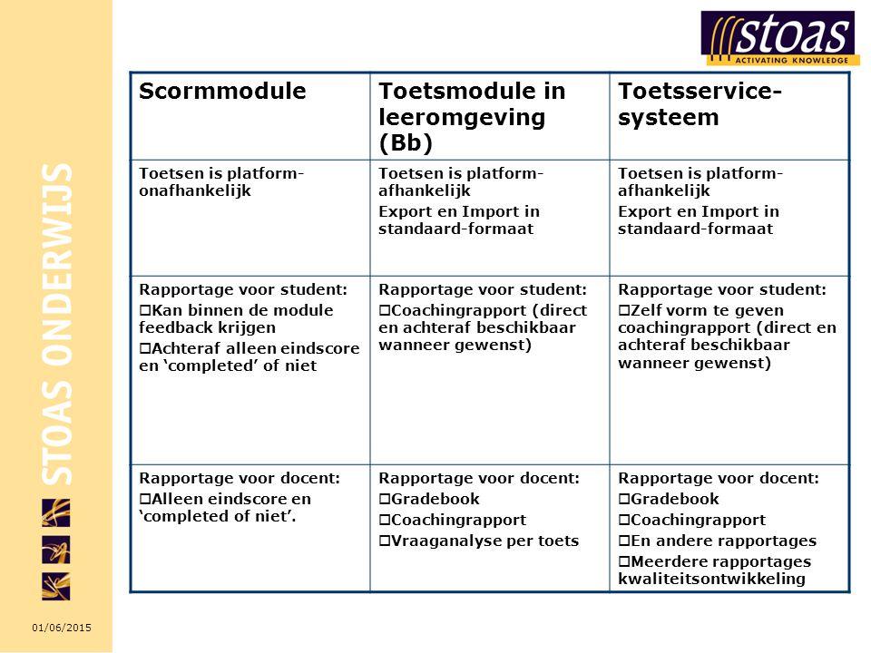 01/06/2015 ScormmoduleToetsmodule in leeromgeving (Bb) Toetsservice- systeem Toetsen is platform- onafhankelijk Toetsen is platform- afhankelijk Expor