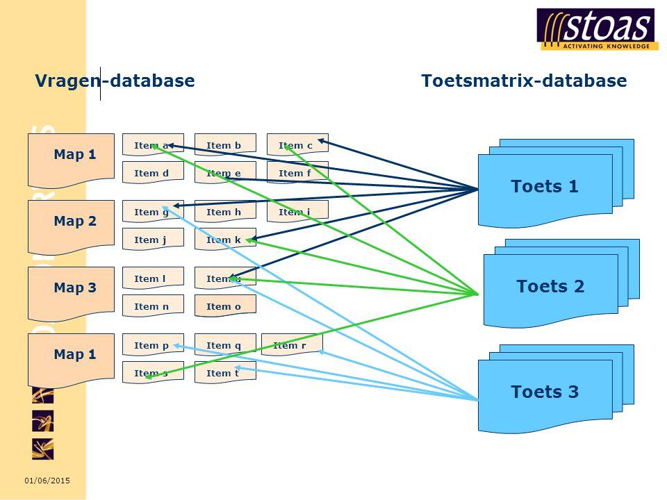 01/06/2015 Map 1 Map 2 Map 3 Map 1 Item a Item i Item k Item h Item j Item g Item b Item uItem l Item c Item s Item p Item n Item rItem q Item d Item o Item e Item t Item f Toets 1 Toets 2 Toets 3 Item o Vragen-databaseToetsmatrix-database