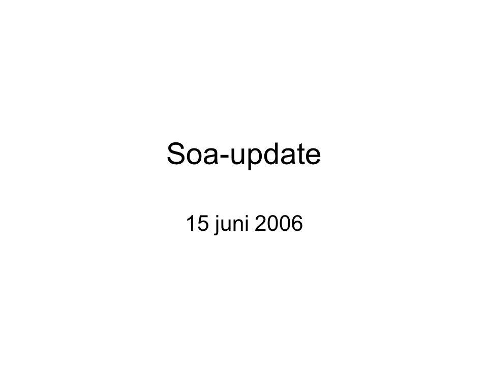 Soa-update 15 juni 2006
