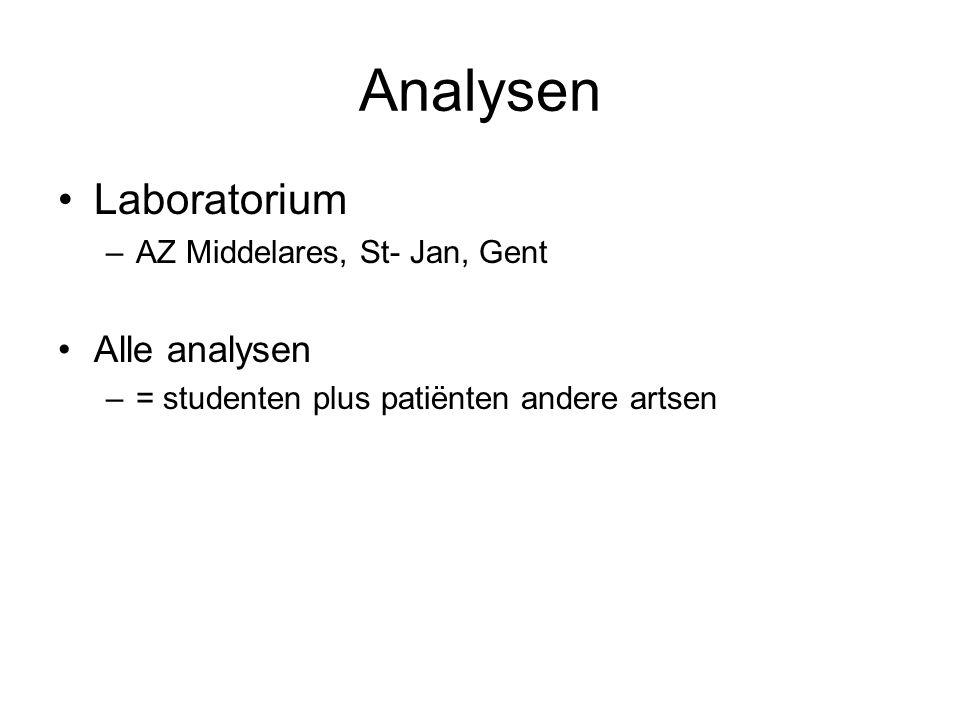 Analysen Laboratorium –AZ Middelares, St- Jan, Gent Alle analysen –= studenten plus patiënten andere artsen