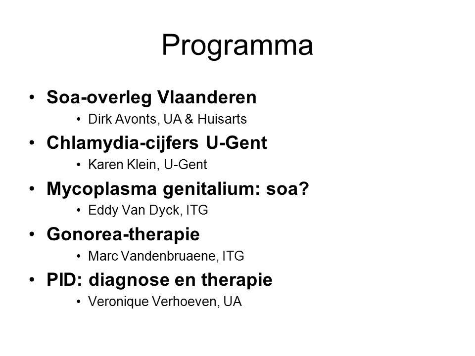 Programma Soa-overleg Vlaanderen Dirk Avonts, UA & Huisarts Chlamydia-cijfers U-Gent Karen Klein, U-Gent Mycoplasma genitalium: soa.
