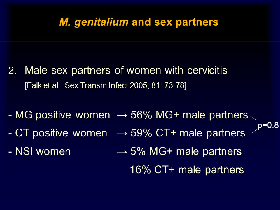 M. genitalium and sex partners 2. Male sex partners of women with cervicitis [Falk et al.