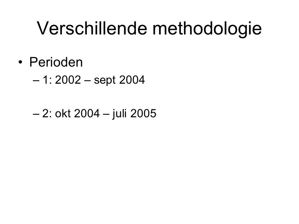 Verschillende methodologie Perioden –1: 2002 – sept 2004 –2: okt 2004 – juli 2005