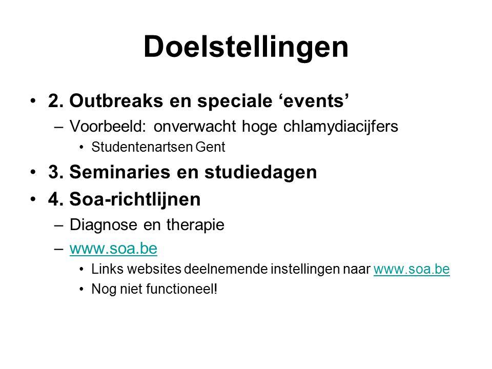 Doel van behandeling Symptomen verlichten Complicaties vermijden (e.g.