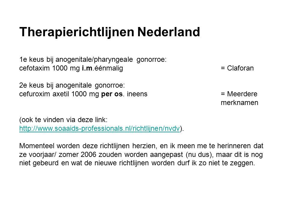 Therapierichtlijnen Nederland 1e keus bij anogenitale/pharyngeale gonorroe: cefotaxim 1000 mg i.m.éénmalig = Claforan 2e keus bij anogenitale gonorroe: cefuroxim axetil 1000 mg per os.