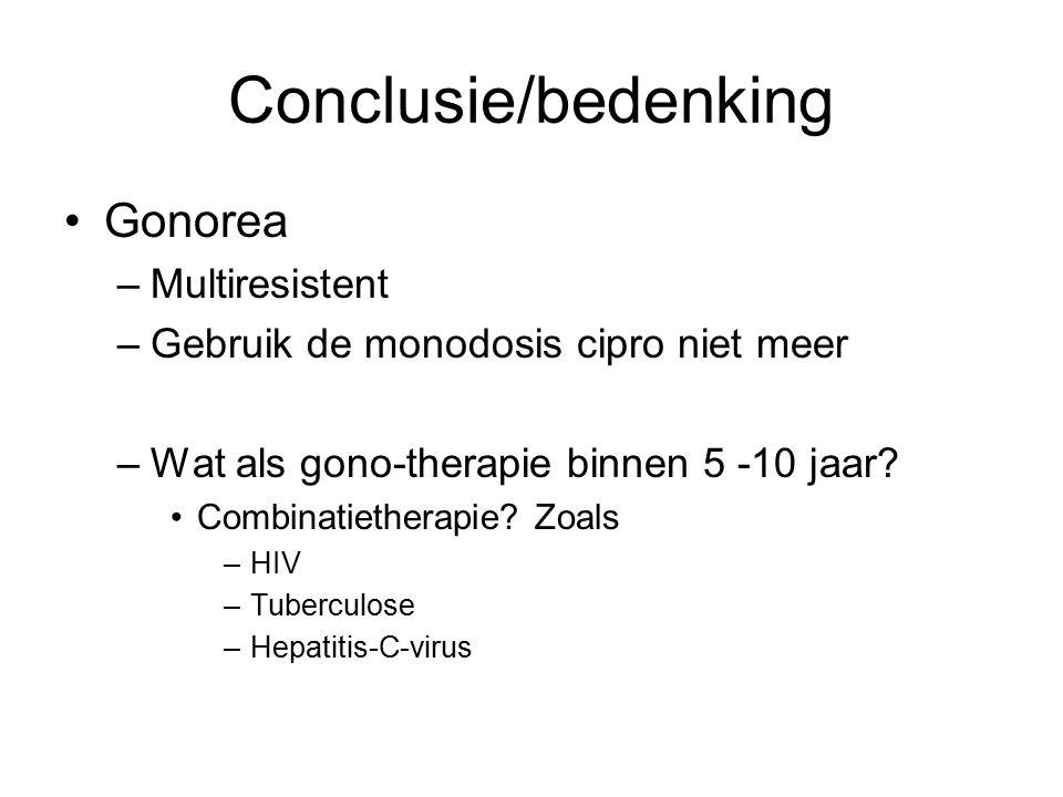 Conclusie/bedenking Gonorea –Multiresistent –Gebruik de monodosis cipro niet meer –Wat als gono-therapie binnen 5 -10 jaar.