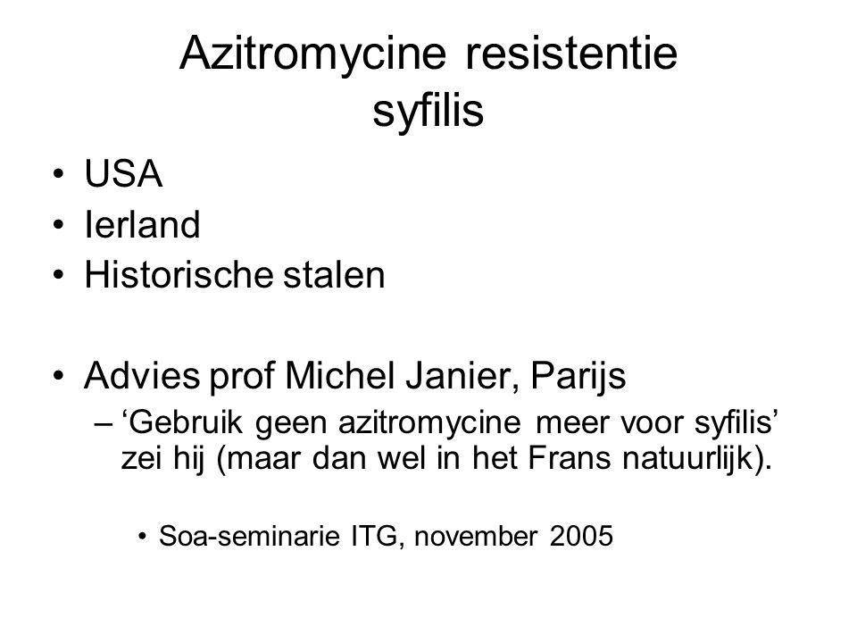 Azitromycine resistentie syfilis USA Ierland Historische stalen Advies prof Michel Janier, Parijs –'Gebruik geen azitromycine meer voor syfilis' zei hij (maar dan wel in het Frans natuurlijk).