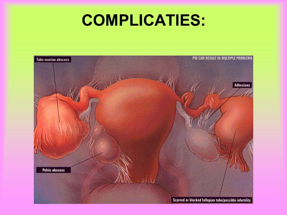 COMPLICATIES:
