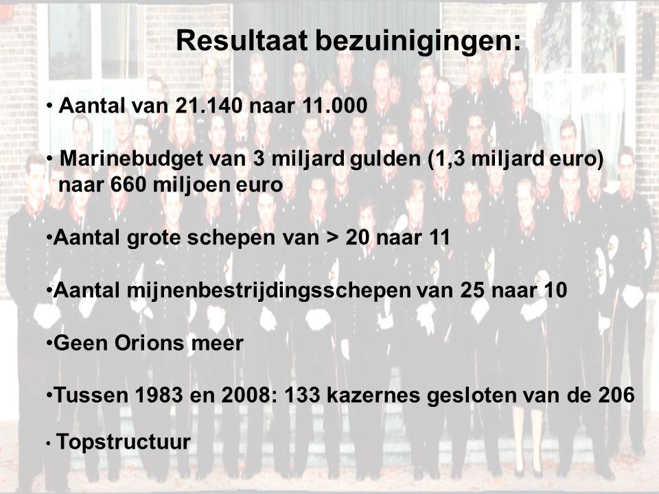 Aantal van 21.140 naar 11.000 Marinebudget van 3 miljard gulden (1,3 miljard euro) naar 660 miljoen euro Aantal grote schepen van > 20 naar 11 Aantal mijnenbestrijdingsschepen van 25 naar 10 Geen Orions meer Tussen 1983 en 2008: 133 kazernes gesloten van de 206 Topstructuur Resultaat bezuinigingen: