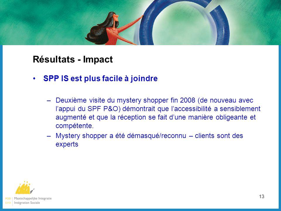 13 Résultats - Impact SPP IS est plus facile à joindre –Deuxième visite du mystery shopper fin 2008 (de nouveau avec l'appui du SPF P&O) démontrait que l'accessibilité a sensiblement augmenté et que la réception se fait d'une manière obligeante et compétente.