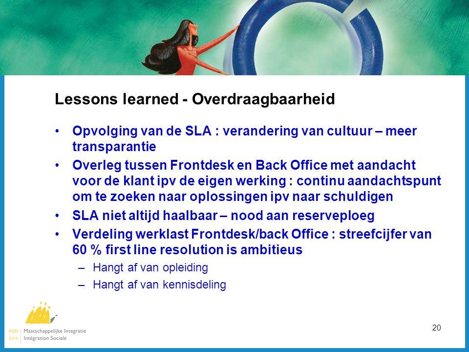20 Lessons learned - Overdraagbaarheid Opvolging van de SLA : verandering van cultuur – meer transparantie Overleg tussen Frontdesk en Back Office met