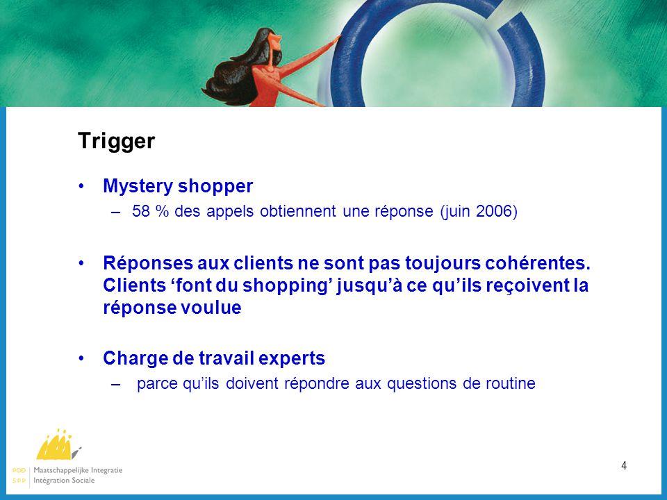 4 Trigger Mystery shopper –58 % des appels obtiennent une réponse (juin 2006) Réponses aux clients ne sont pas toujours cohérentes.