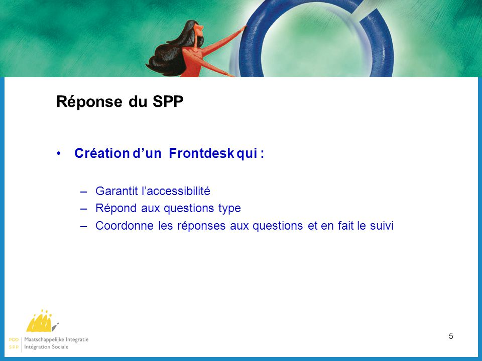 5 Réponse du SPP Création d'un Frontdesk qui : –Garantit l'accessibilité –Répond aux questions type –Coordonne les réponses aux questions et en fait le suivi