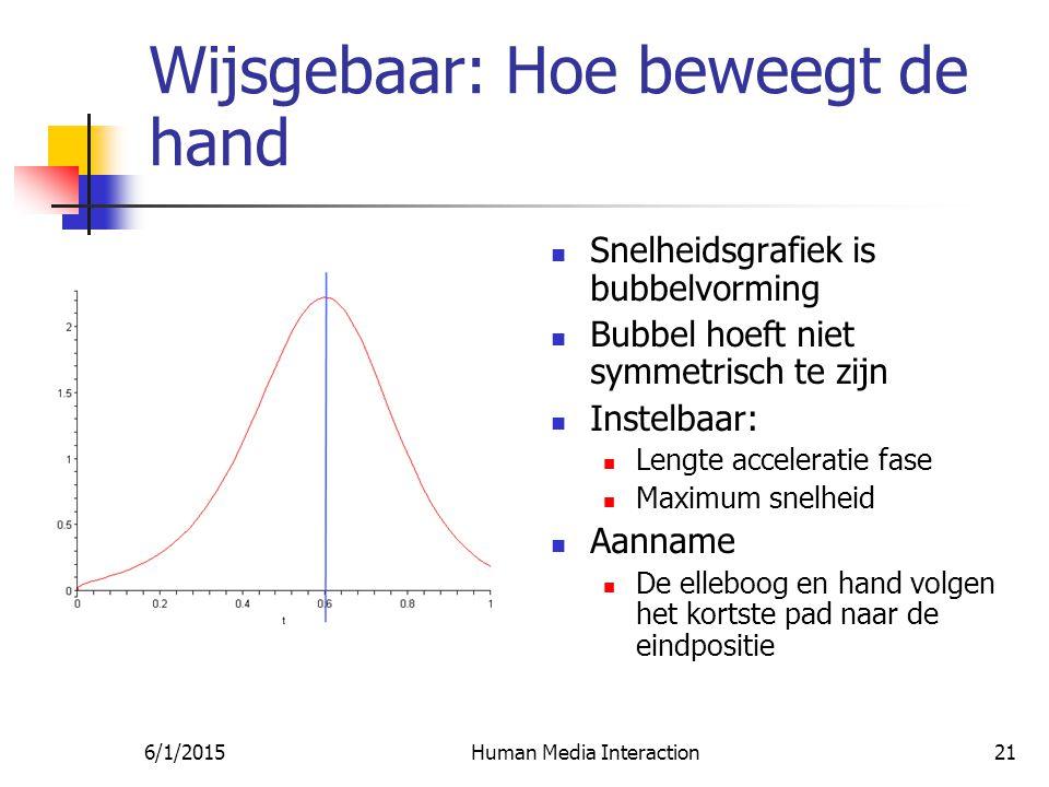 6/1/2015Human Media Interaction21 Wijsgebaar: Hoe beweegt de hand Snelheidsgrafiek is bubbelvorming Bubbel hoeft niet symmetrisch te zijn Instelbaar: Lengte acceleratie fase Maximum snelheid Aanname De elleboog en hand volgen het kortste pad naar de eindpositie