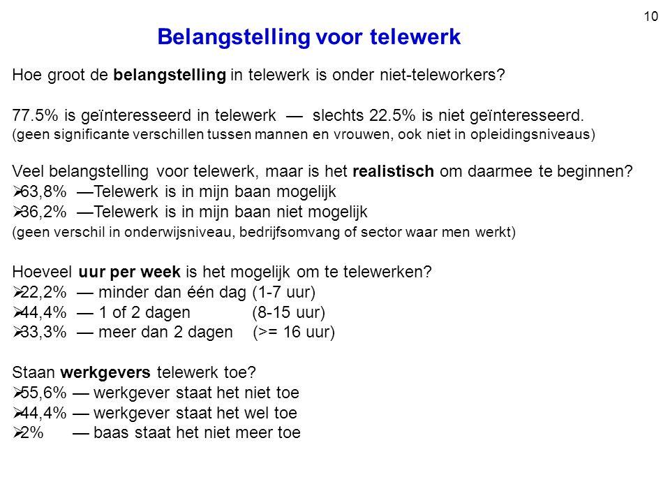 10 Belangstelling voor telewerk Hoe groot de belangstelling in telewerk is onder niet-teleworkers.